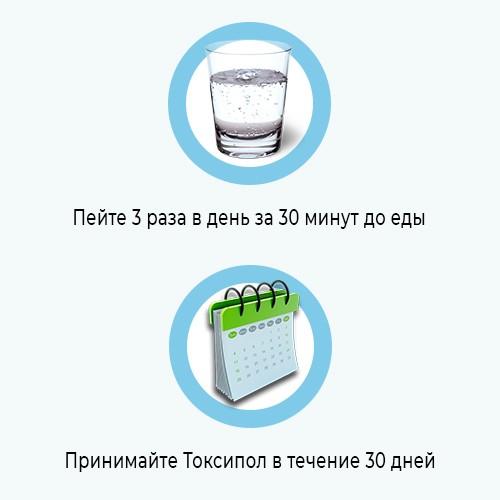 Как правильно пить препарат